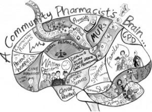 pharmacistbrain