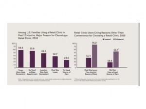 Mannett-clinic-study_web-RetailClinics