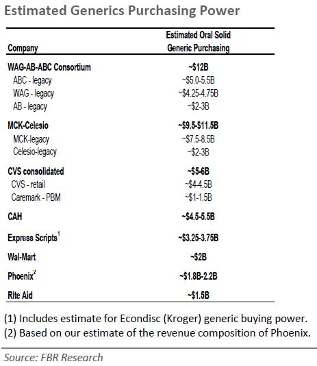 GenericPurchasingPower